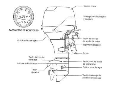 FUERABORDA SUZUKI DF50 COMPLETO DESPIECE Motores