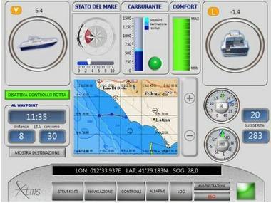 gestione di bordo e controllo consumi e navigazione assistita Electrónica