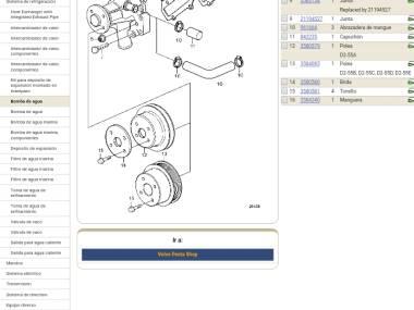 Bomba circulación Motores