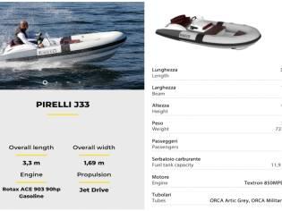 Pirelli J33 Hydrojet