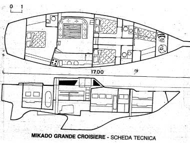 Composite Système Mikado Grande Croisière